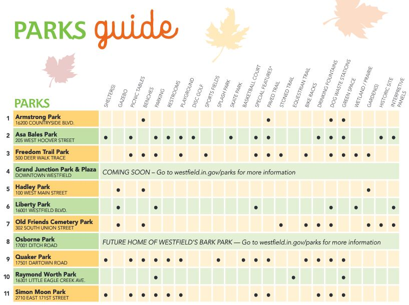 Parks Guide
